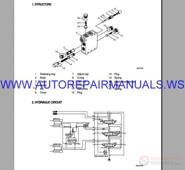 Product Of The Week Hyundai Hl770 9a And Hl780 9a Wheel: Hyundai Skid Steer Loader HSL850-7A Service Manual