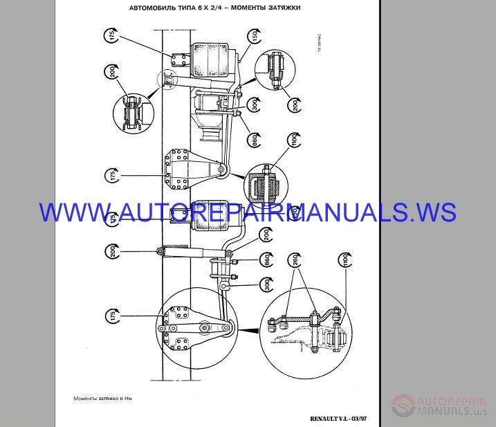 Renault Truck 13 Service Manual 1990 2005 Auto Repair border=