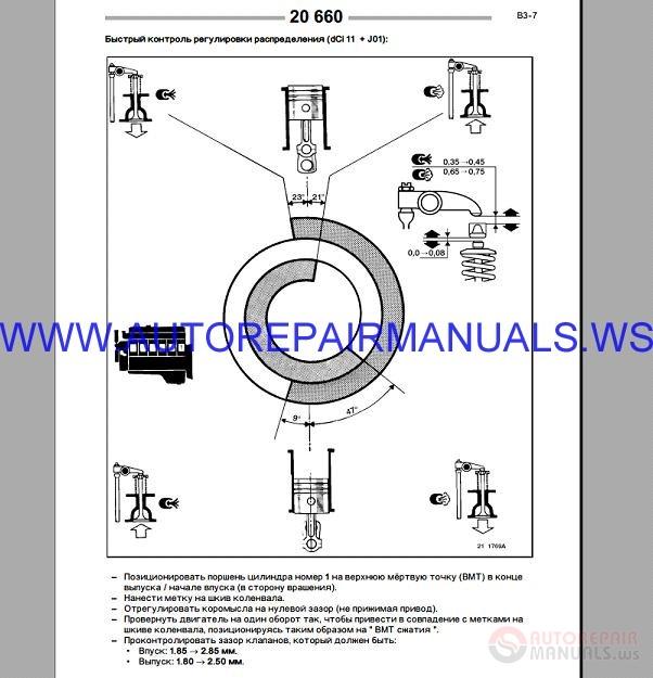 Renault Truck 20 27 Service Manual 1990 2005 Auto Repair border=