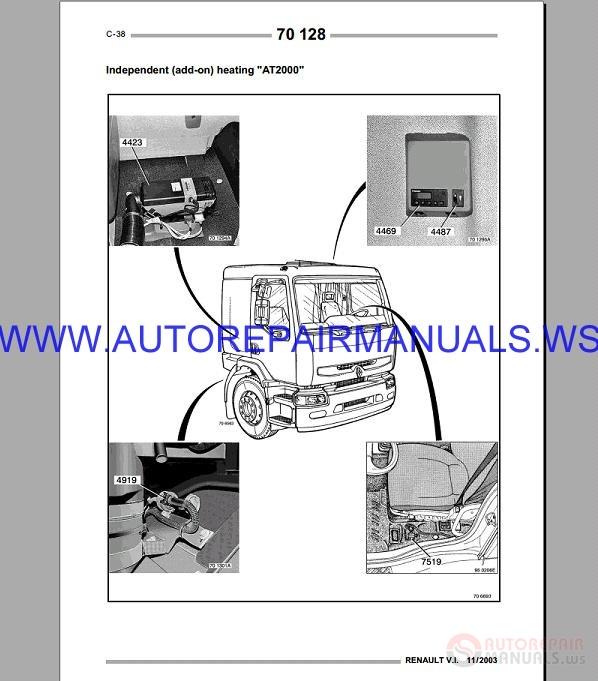 Renault Truck 70 Service Manual 1990 2005 Auto Repair border=