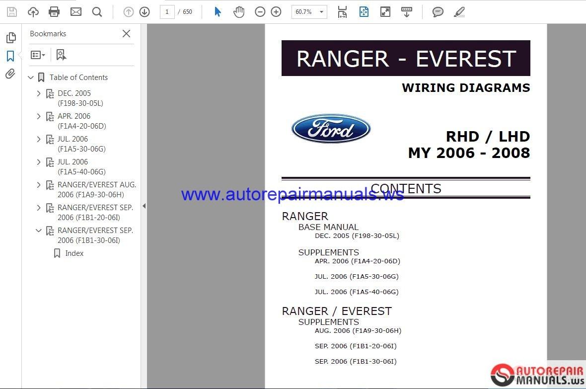 Ford Tis 2018 Workshop Manual Full Dvd