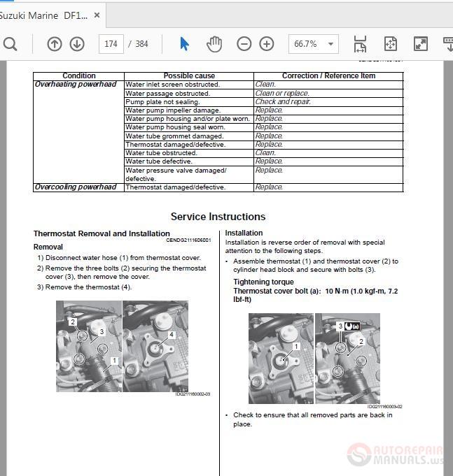 Suzuki Marine Df100a Df115a Df140a Service Manual