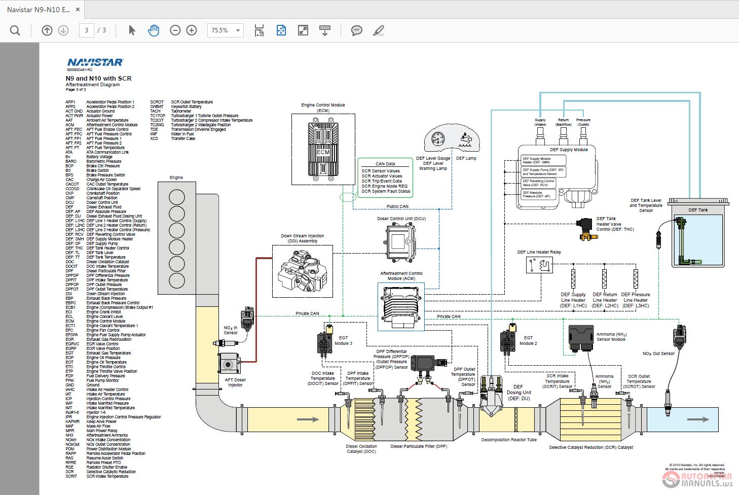 Navistar N9-N10 Engine Wiring Diagrams | Auto Repair Manual