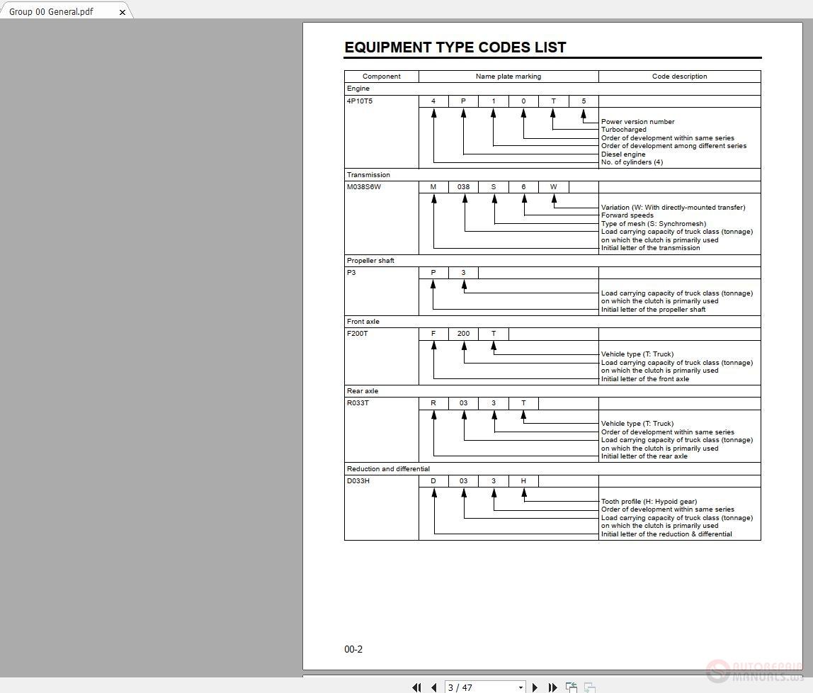 Mitsubishi Fuso 2012 00ELT0001 Truck Service Manual | Auto Repair
