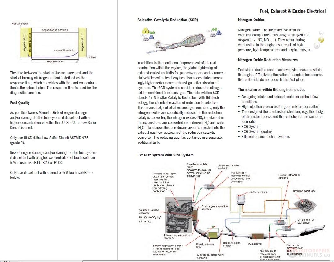 Porsche Cayenne Diesel V6 2013 Pna Cay Dsl 13 Service Manual