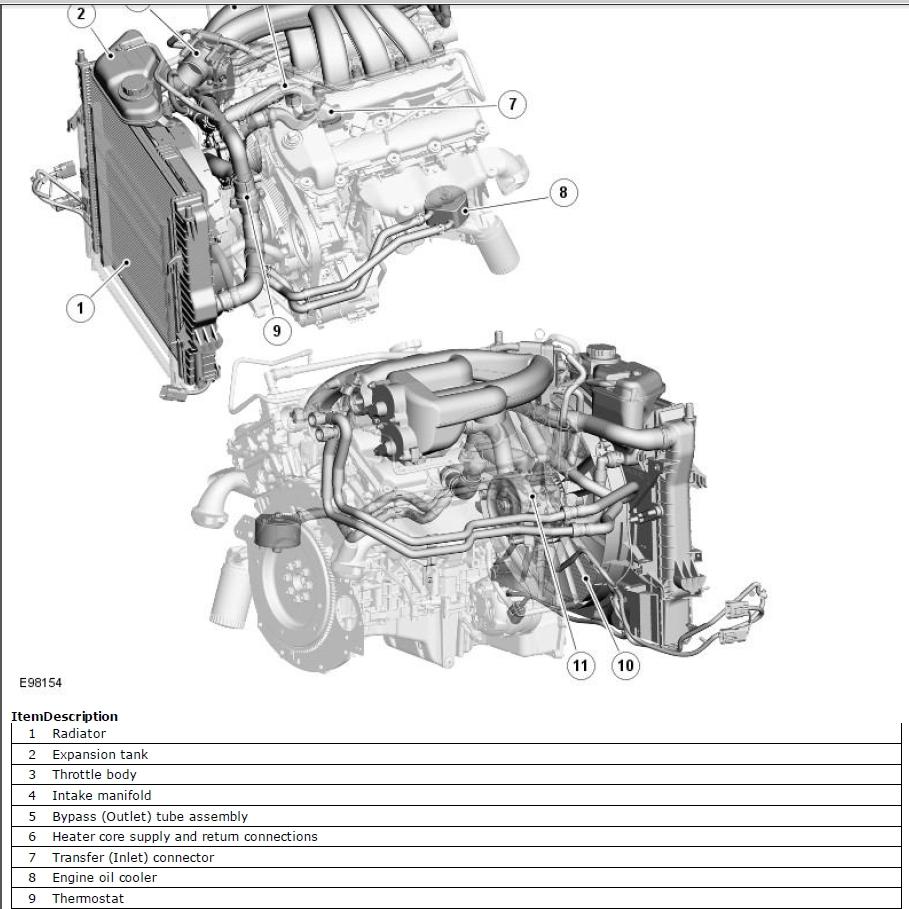 Jaguar X250