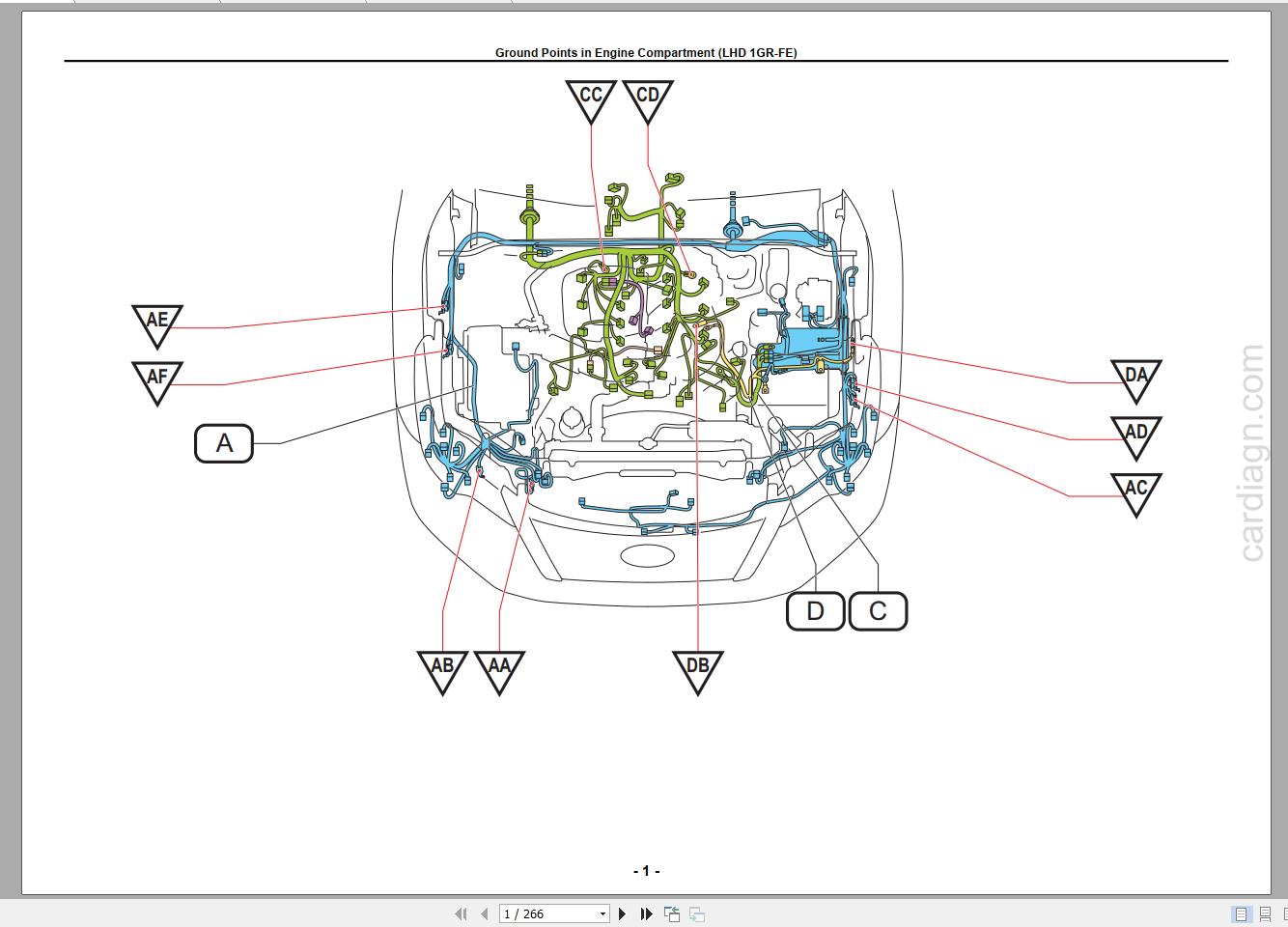 Toyota Fortuner Em3275e Electrica Wiring Diagram Auto Repair Manual Forum Heavy Equipment Forums Download Repair Workshop Manual