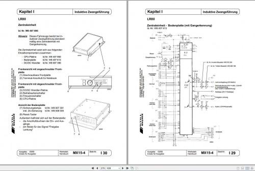 Still-Wagner-Side-Loader-Forklift-MX15-4-Workshop-Manuals-DE-3.jpg
