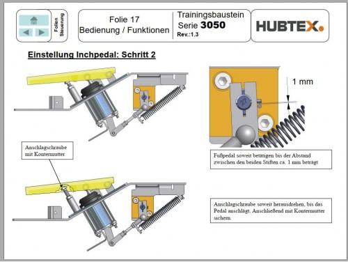 Hubtex Forklift SCH.12.15 Service Part Manual DE 4
